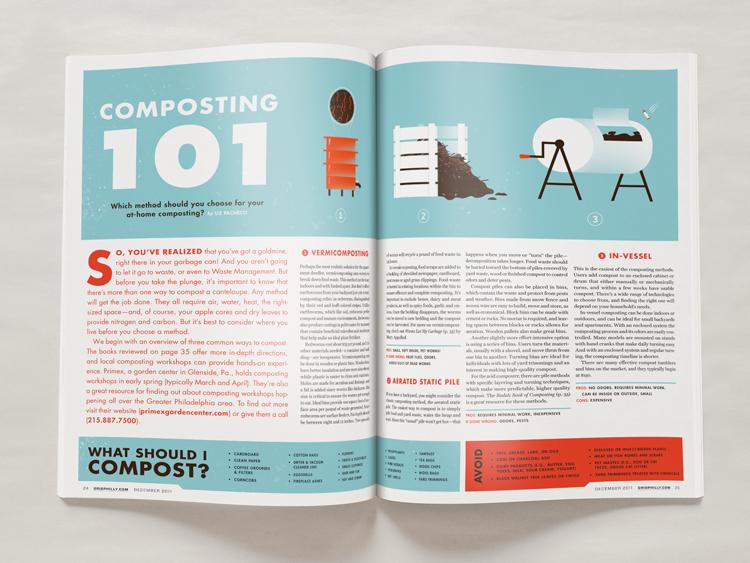 compost 101 spread