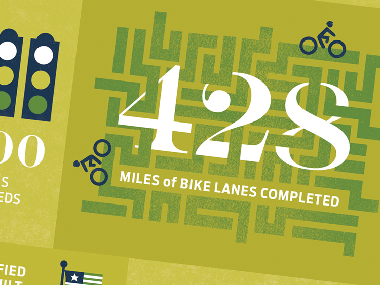 428 miles of bike lanes